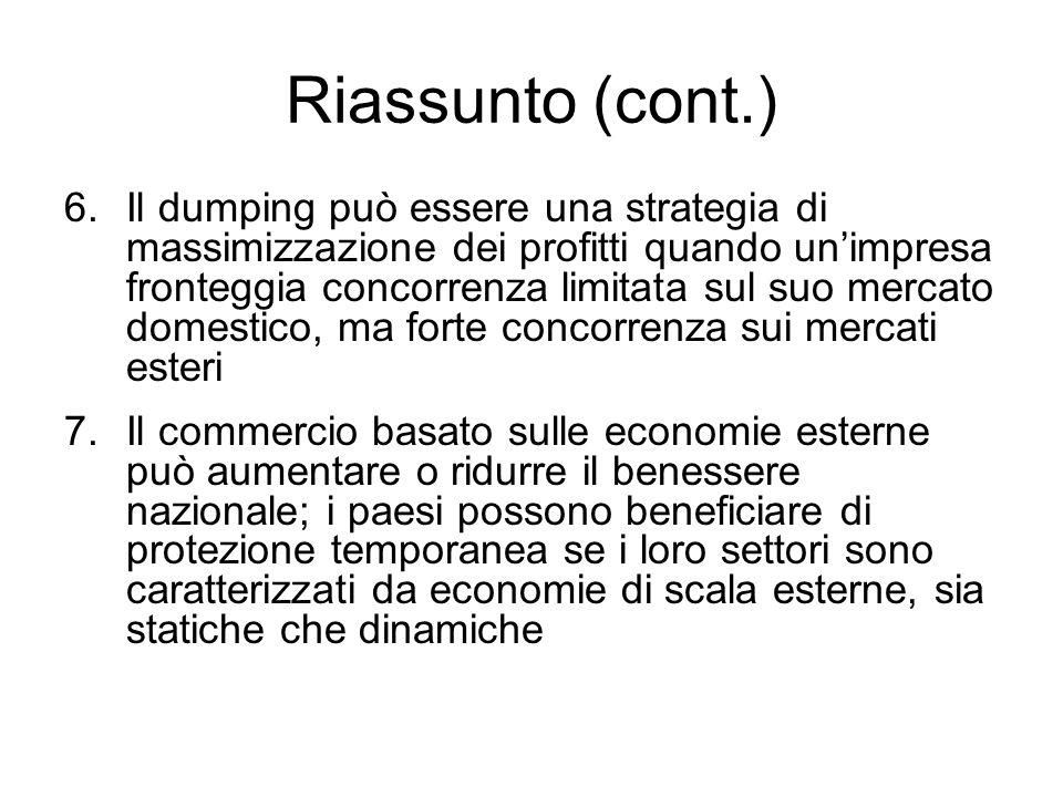Riassunto (cont.) 6.Il dumping può essere una strategia di massimizzazione dei profitti quando unimpresa fronteggia concorrenza limitata sul suo merca
