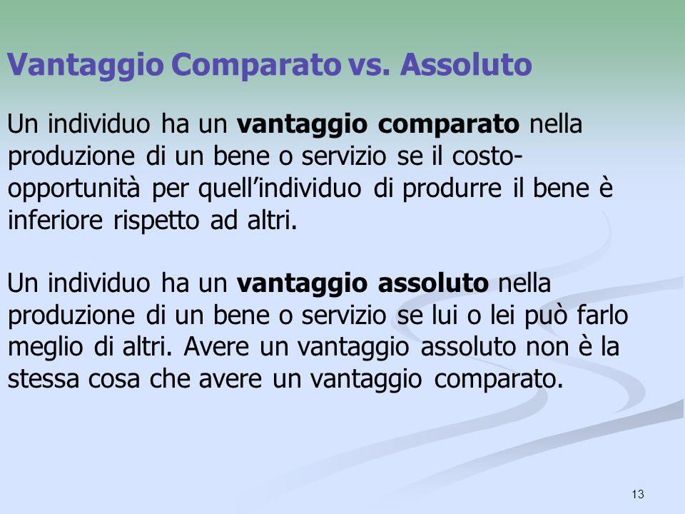 13 Vantaggio Comparato vs. Assoluto Un individuo ha un vantaggio comparato nella produzione di un bene o servizio se il costo- opportunità per quellin