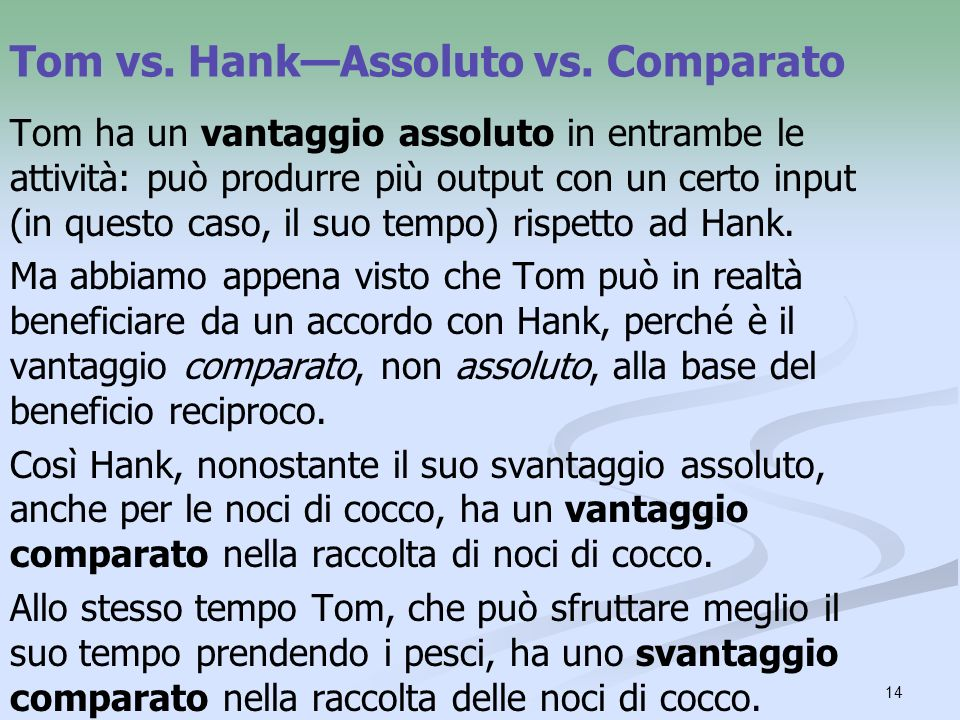 14 Tom vs.HankAssoluto vs.