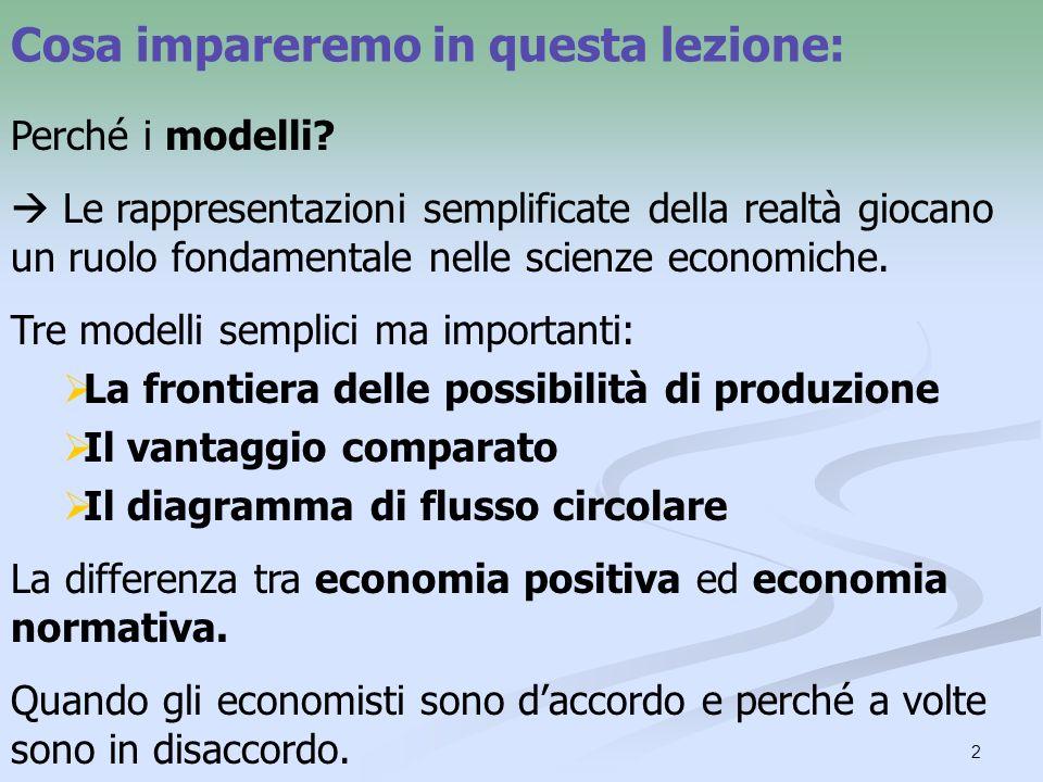 2 Cosa impareremo in questa lezione: Perché i modelli? Le rappresentazioni semplificate della realtà giocano un ruolo fondamentale nelle scienze econo