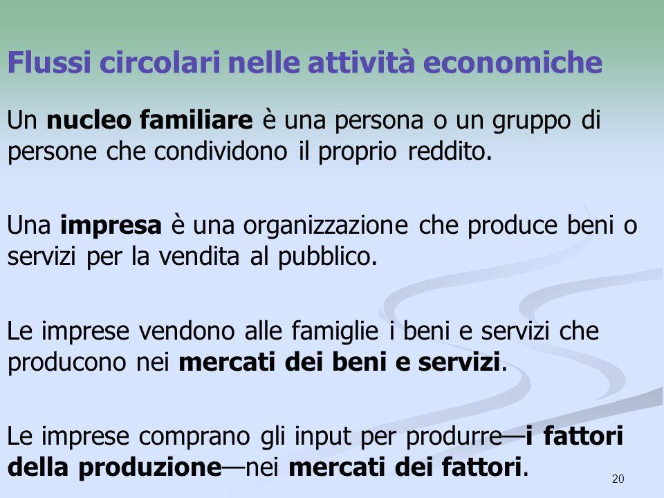 20 Flussi circolari nelle attività economiche Un nucleo familiare è una persona o un gruppo di persone che condividono il proprio reddito. Una impresa