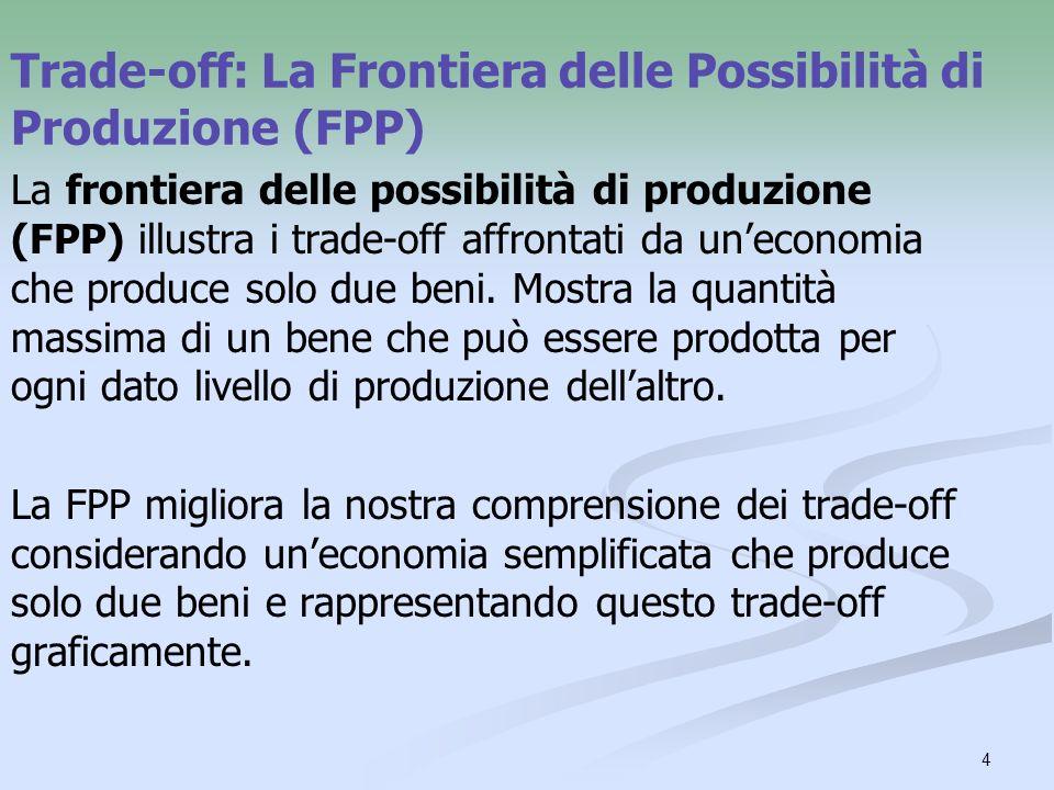 4 Trade-off: La Frontiera delle Possibilità di Produzione (FPP) La frontiera delle possibilità di produzione (FPP) illustra i trade-off affrontati da uneconomia che produce solo due beni.