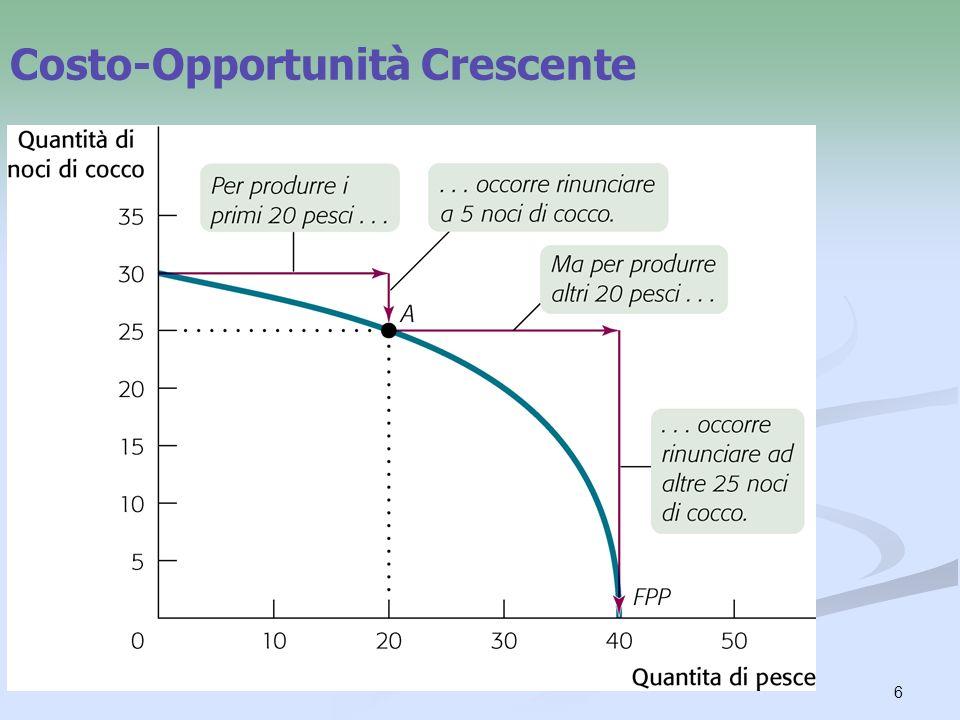 6 Costo-Opportunità Crescente