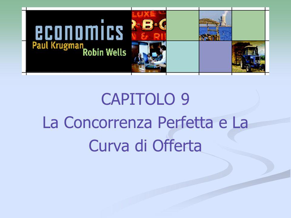 CAPITOLO 9 La Concorrenza Perfetta e La Curva di Offerta