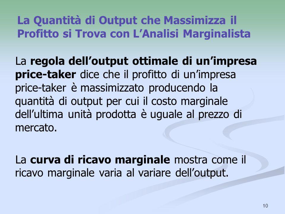 10 La Quantità di Output che Massimizza il Profitto si Trova con LAnalisi Marginalista La regola delloutput ottimale di unimpresa price-taker dice che