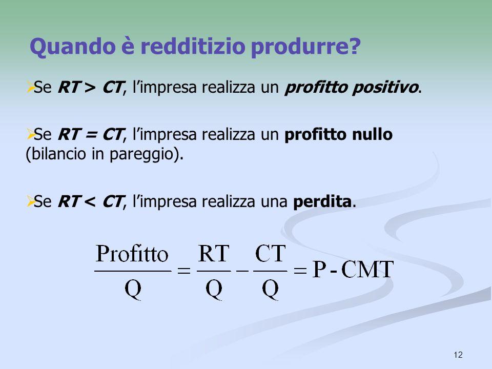 12 Quando è redditizio produrre? Se RT > CT, limpresa realizza un profitto positivo. Se RT = CT, limpresa realizza un profitto nullo (bilancio in pare