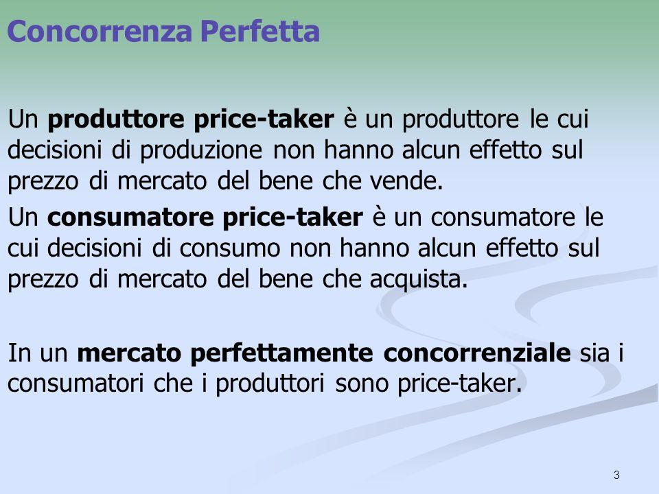 3 Concorrenza Perfetta Un produttore price-taker è un produttore le cui decisioni di produzione non hanno alcun effetto sul prezzo di mercato del bene