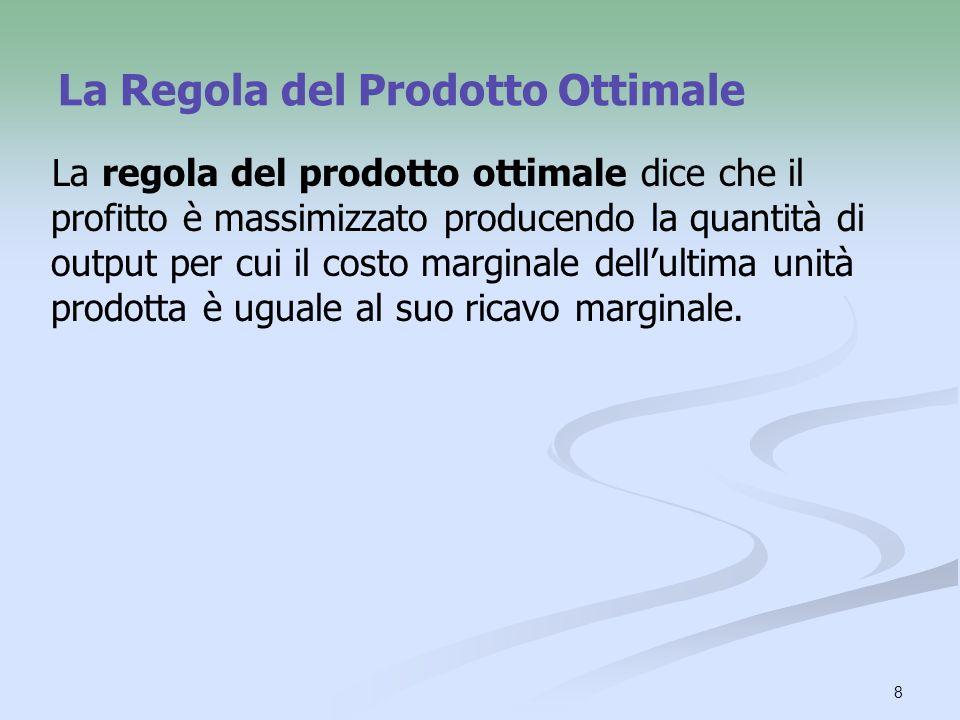 8 La Regola del Prodotto Ottimale La regola del prodotto ottimale dice che il profitto è massimizzato producendo la quantità di output per cui il cost