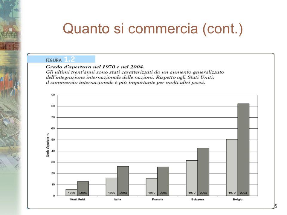 Copyright © 2007 Paravia Bruno Mondadori Editori. All rights reserved. 1-6 Quanto si commercia (cont.)