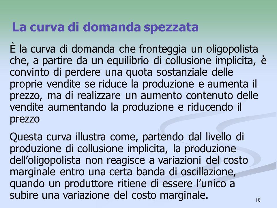 19 La curva di domanda spezzata Loligopolista ritiene che se aumentasse la produzione e riducesse il prezzo, le imprese rivali reagirebbero facendo lo stesso, consentendogli di aumentare le vendite in misura limitata.