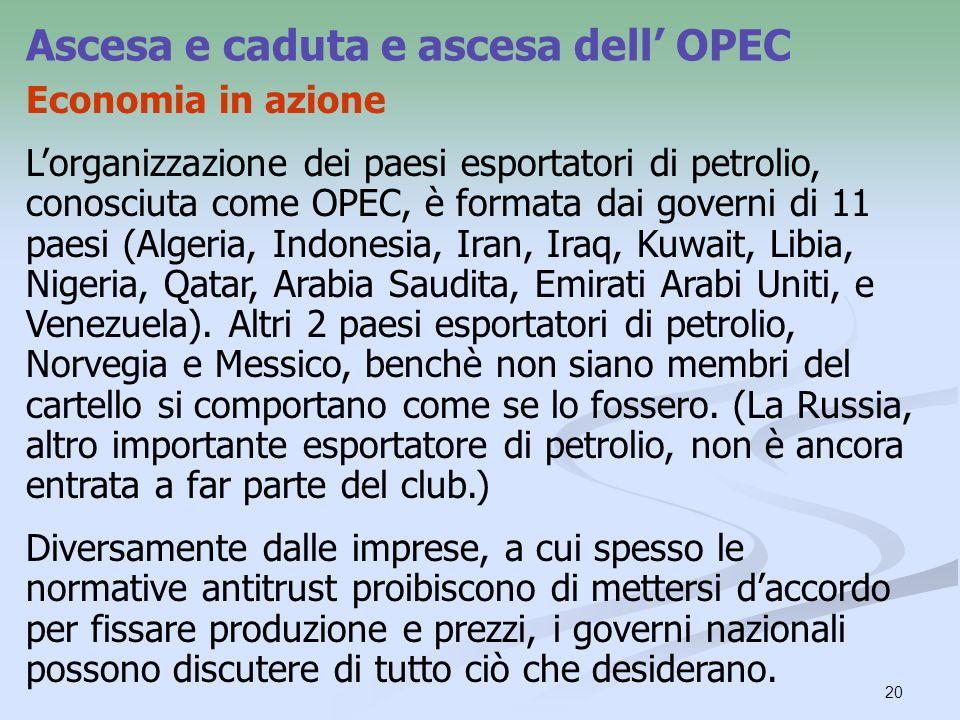 21 Landamento del prezzo del petrolio LOPEC è un cartello legale, ma ha avuto i suoi alti e bassi.