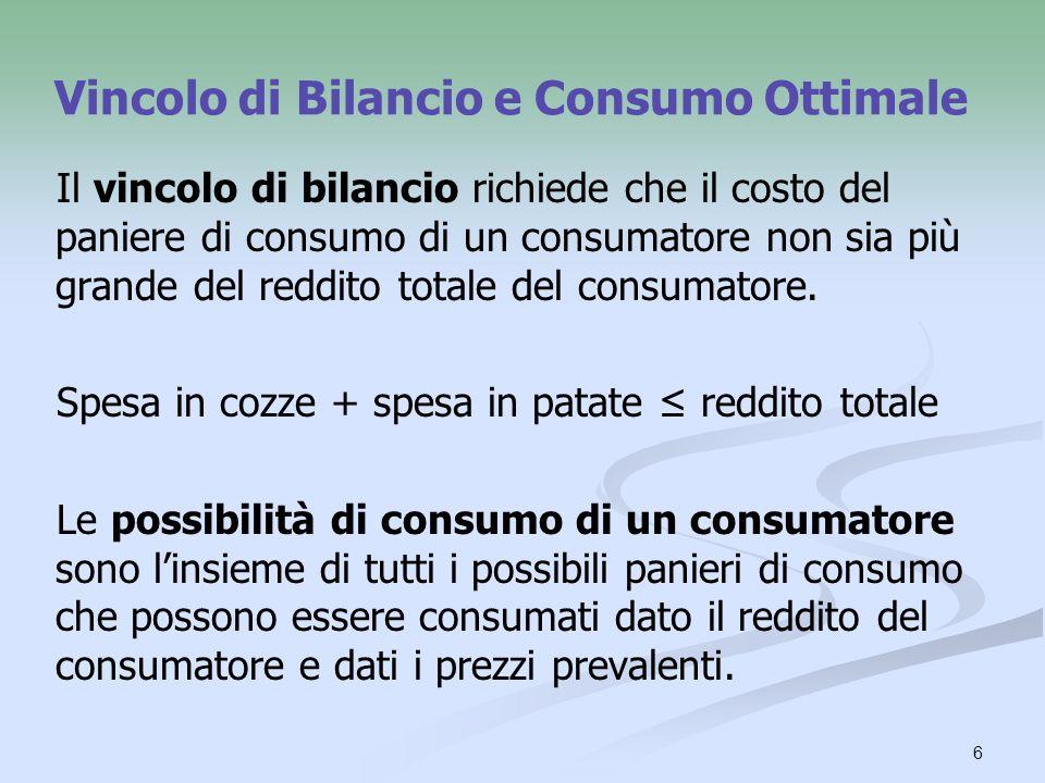 6 Vincolo di Bilancio e Consumo Ottimale Il vincolo di bilancio richiede che il costo del paniere di consumo di un consumatore non sia più grande del