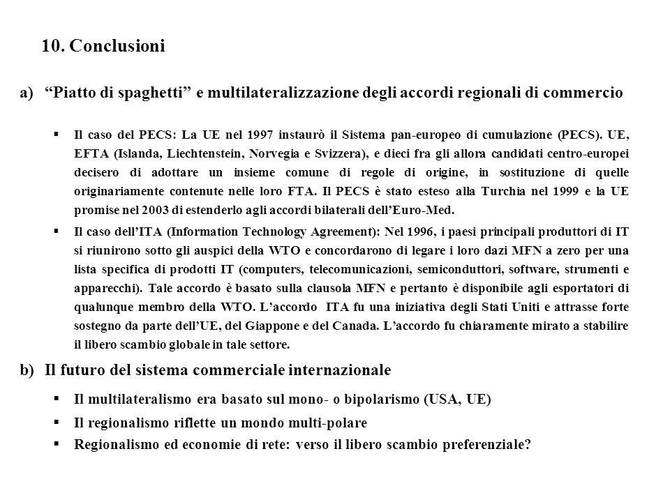 10. Conclusioni a)Piatto di spaghetti e multilateralizzazione degli accordi regionali di commercio Il caso del PECS: La UE nel 1997 instaurò il Sistem