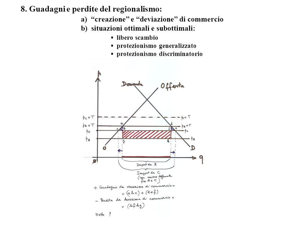 8. Guadagni e perdite del regionalismo: a) creazione e deviazione di commercio b) situazioni ottimali e subottimali: libero scambio protezionismo gene