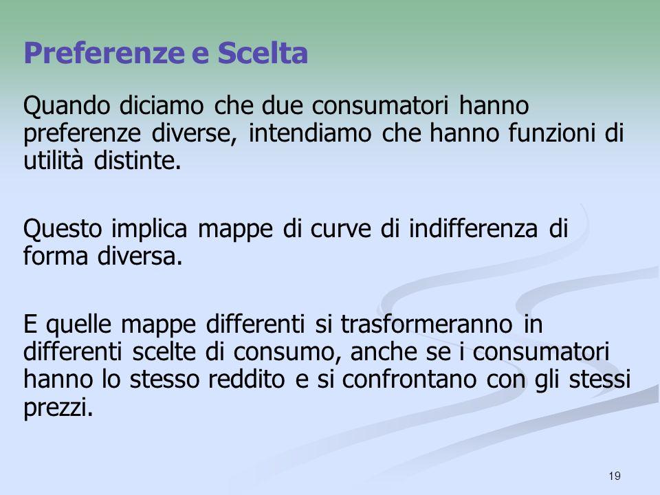 19 Quando diciamo che due consumatori hanno preferenze diverse, intendiamo che hanno funzioni di utilità distinte. Questo implica mappe di curve di in