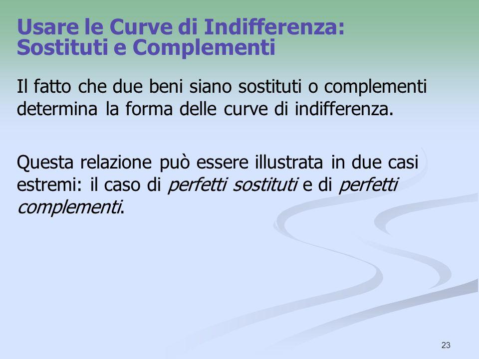 23 Il fatto che due beni siano sostituti o complementi determina la forma delle curve di indifferenza. Questa relazione può essere illustrata in due c