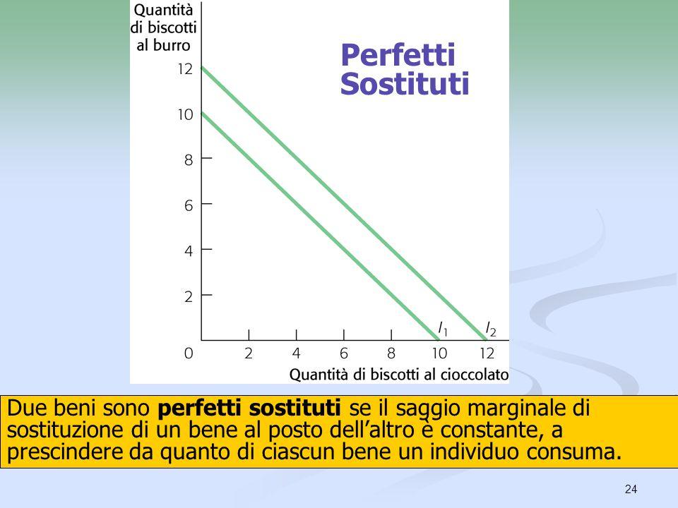 24 Due beni sono perfetti sostituti se il saggio marginale di sostituzione di un bene al posto dellaltro è constante, a prescindere da quanto di ciascun bene un individuo consuma.