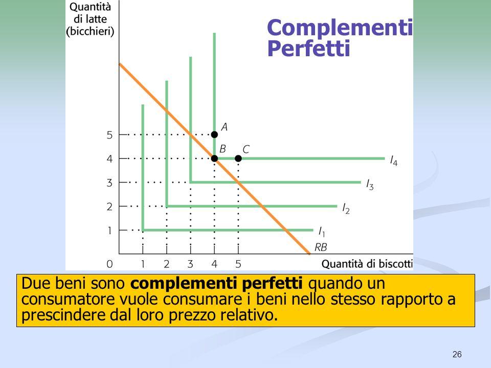 26 Due beni sono complementi perfetti quando un consumatore vuole consumare i beni nello stesso rapporto a prescindere dal loro prezzo relativo. Compl