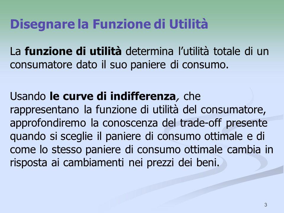 3 Disegnare la Funzione di Utilità La funzione di utilità determina lutilità totale di un consumatore dato il suo paniere di consumo. Usando le curve