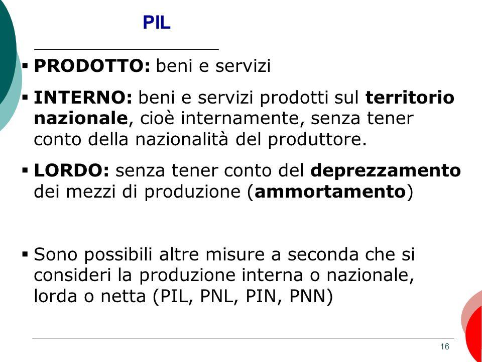 16 PIL PRODOTTO: beni e servizi INTERNO: beni e servizi prodotti sul territorio nazionale, cioè internamente, senza tener conto della nazionalità del