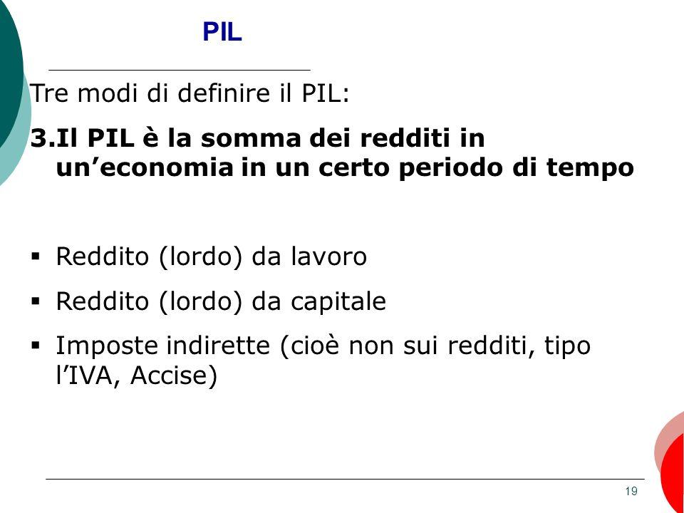 19 PIL Tre modi di definire il PIL: 3.Il PIL è la somma dei redditi in uneconomia in un certo periodo di tempo Reddito (lordo) da lavoro Reddito (lord