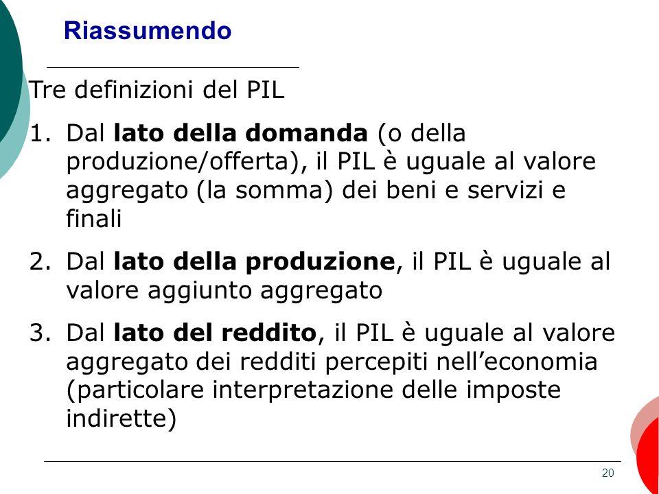 20 Riassumendo Tre definizioni del PIL 1.Dal lato della domanda (o della produzione/offerta), il PIL è uguale al valore aggregato (la somma) dei beni
