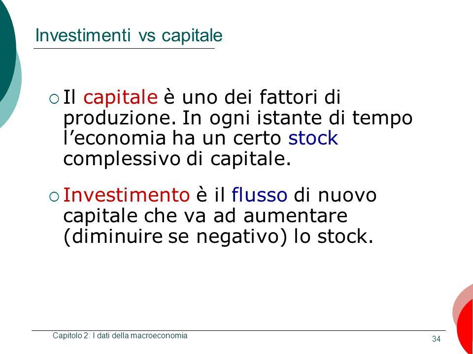 34 Investimenti vs capitale Il capitale è uno dei fattori di produzione. In ogni istante di tempo leconomia ha un certo stock complessivo di capitale.