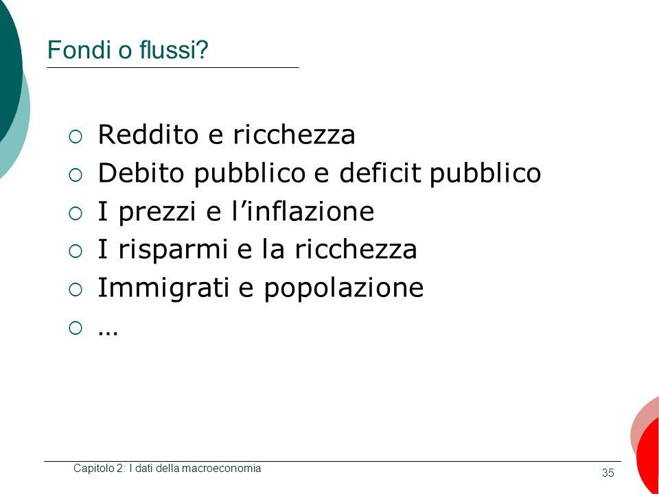 35 Fondi o flussi? Reddito e ricchezza Debito pubblico e deficit pubblico I prezzi e linflazione I risparmi e la ricchezza Immigrati e popolazione … C
