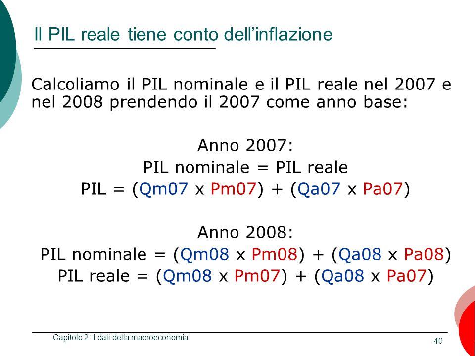 40 Il PIL reale tiene conto dellinflazione Calcoliamo il PIL nominale e il PIL reale nel 2007 e nel 2008 prendendo il 2007 come anno base: Anno 2007:
