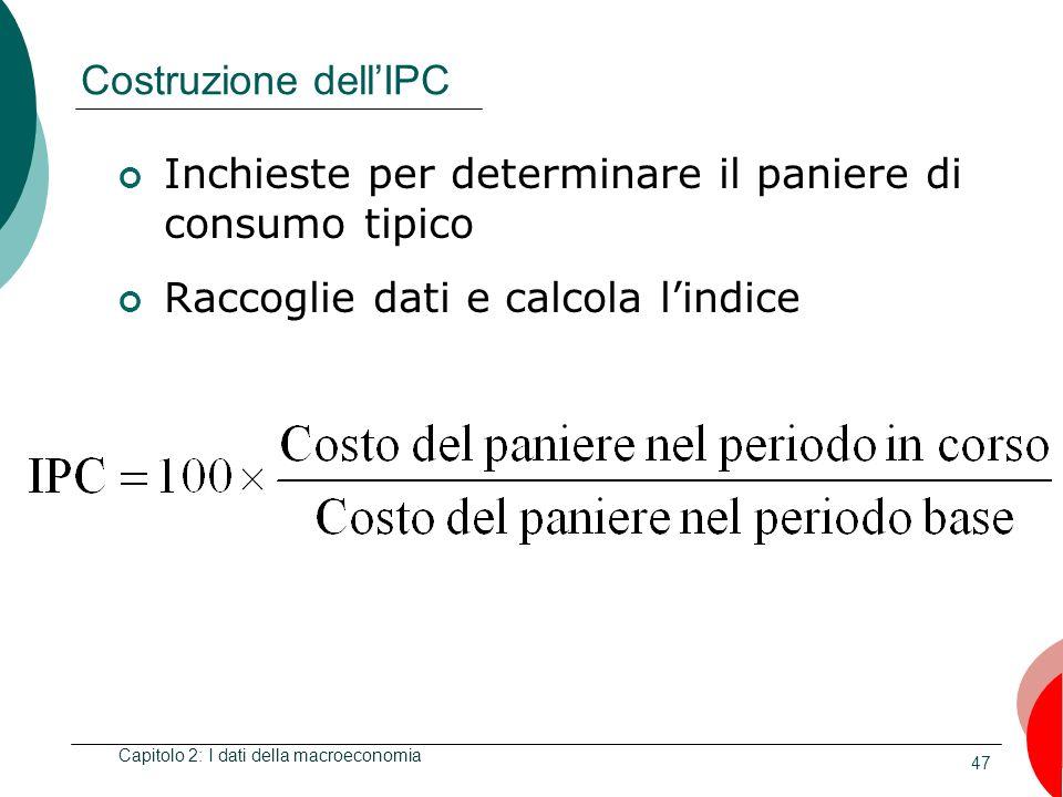 47 Costruzione dellIPC Inchieste per determinare il paniere di consumo tipico Raccoglie dati e calcola lindice Capitolo 2: I dati della macroeconomia