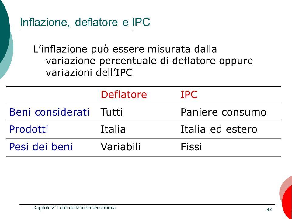 48 Inflazione, deflatore e IPC Linflazione può essere misurata dalla variazione percentuale di deflatore oppure variazioni dellIPC DeflatoreIPC Beni c