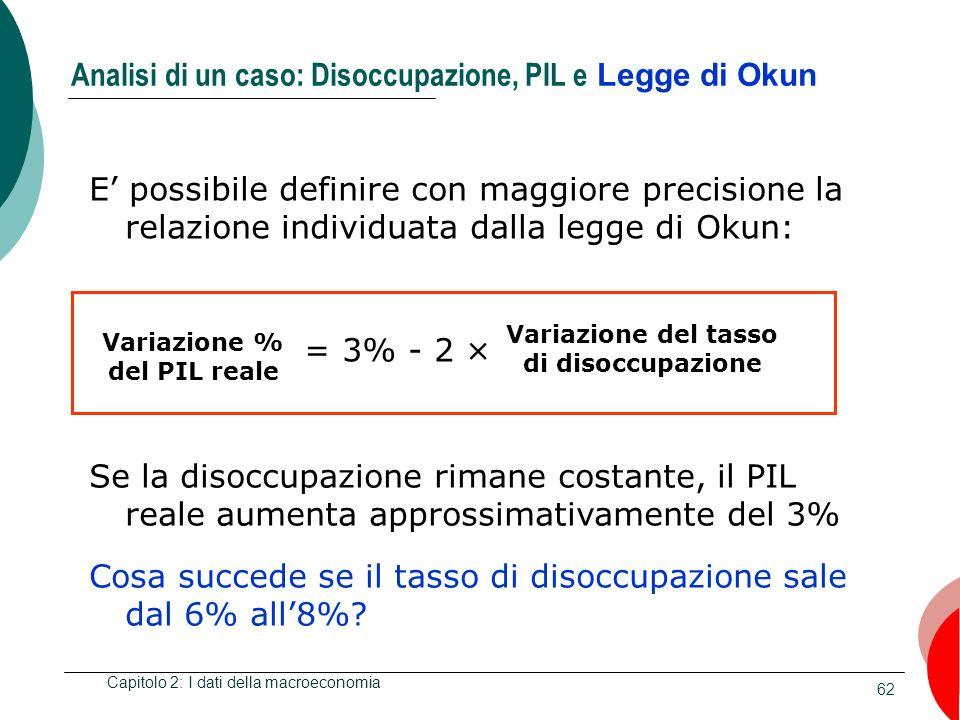 62 Capitolo 2: I dati della macroeconomia Analisi di un caso: Disoccupazione, PIL e Legge di Okun E possibile definire con maggiore precisione la rela