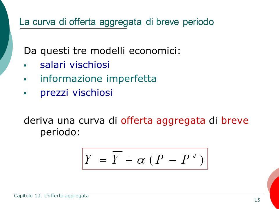 15 Capitolo 13: Lofferta aggregata La curva di offerta aggregata di breve periodo Da questi tre modelli economici: salari vischiosi informazione imper