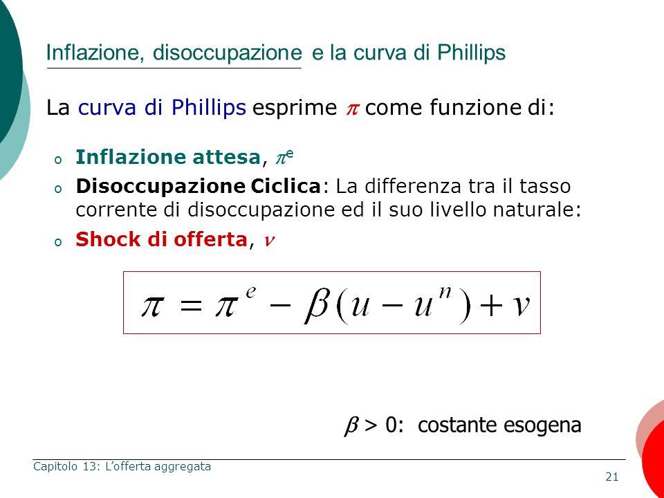 21 Capitolo 13: Lofferta aggregata Inflazione, disoccupazione e la curva di Phillips La curva di Phillips esprime come funzione di: o Inflazione attes