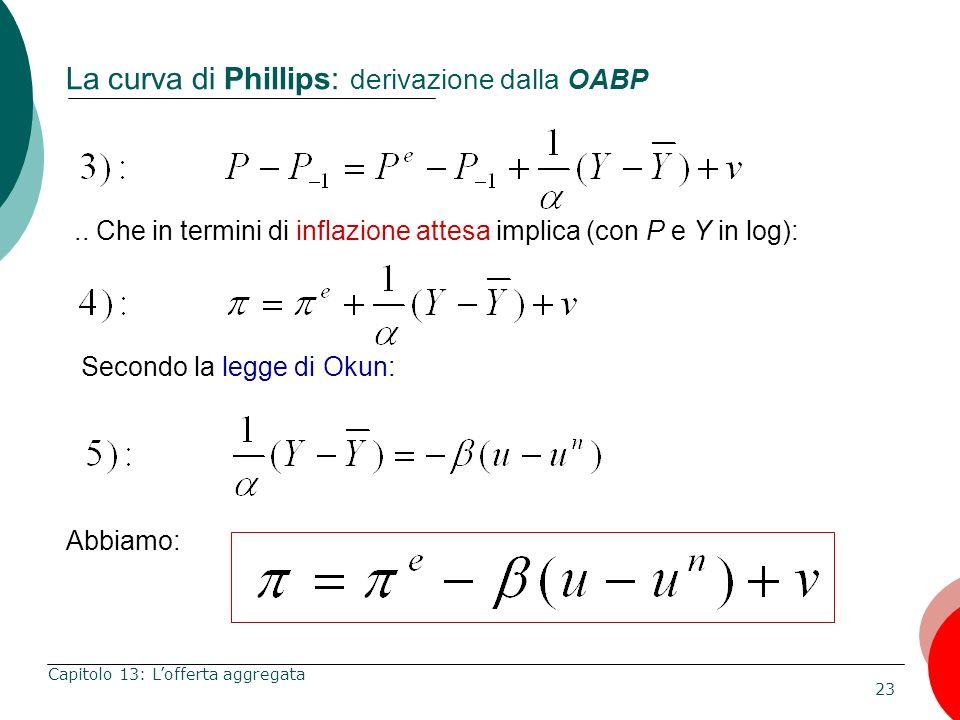 23 Capitolo 13: Lofferta aggregata La curva di Phillips: derivazione dalla OABP.. Che in termini di inflazione attesa implica (con P e Y in log): Seco