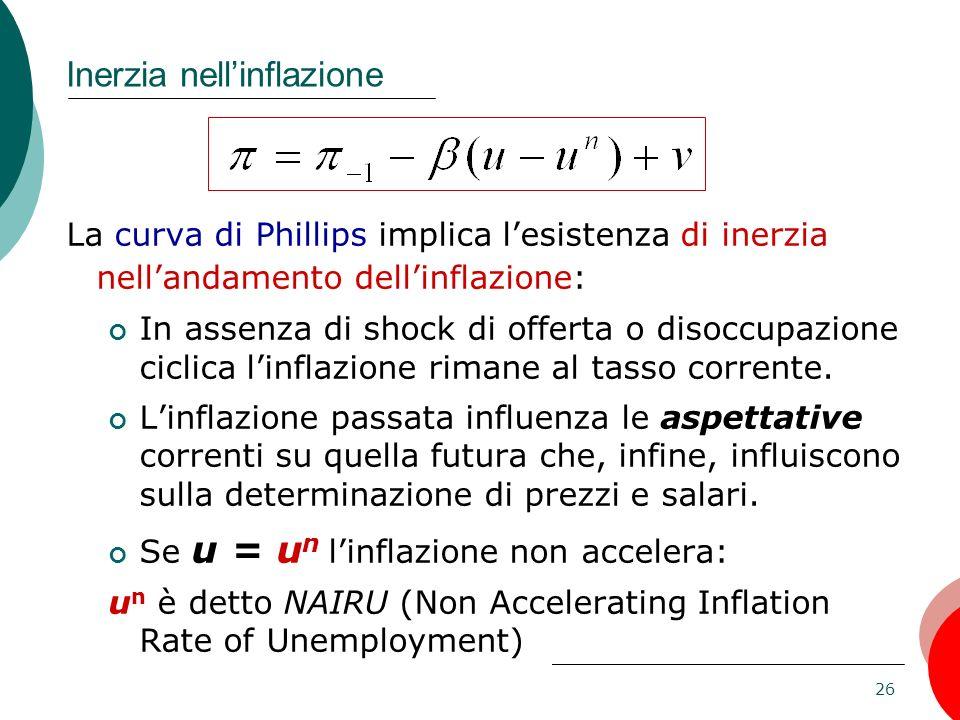 26 Capitolo 13: Lofferta aggregata Inerzia nellinflazione La curva di Phillips implica lesistenza di inerzia nellandamento dellinflazione: In assenza