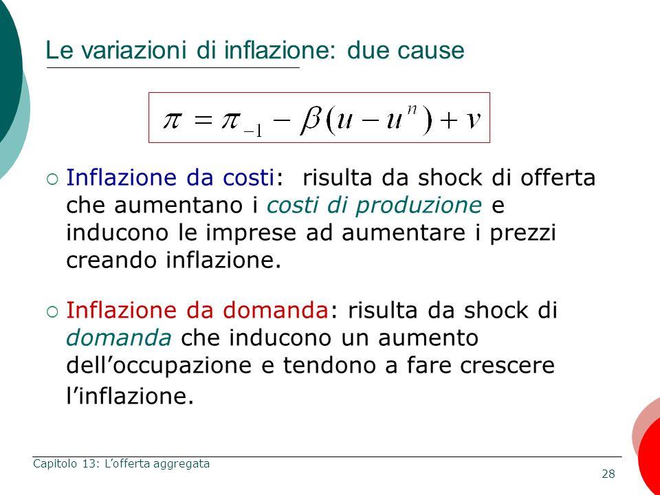 28 Capitolo 13: Lofferta aggregata Le variazioni di inflazione: due cause Inflazione da costi: risulta da shock di offerta che aumentano i costi di pr