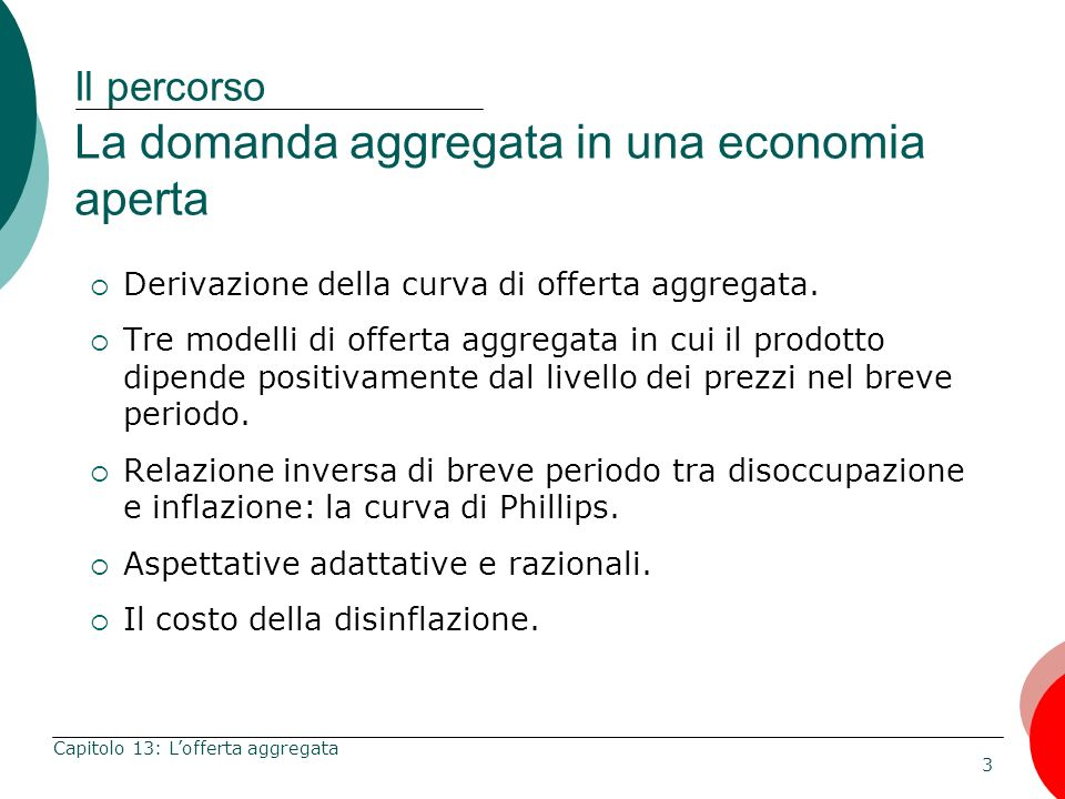 3 Capitolo 13: Lofferta aggregata Il percorso La domanda aggregata in una economia aperta Derivazione della curva di offerta aggregata. Tre modelli di