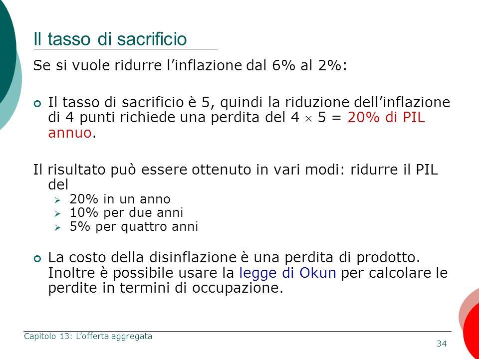 34 Capitolo 13: Lofferta aggregata Se si vuole ridurre linflazione dal 6% al 2%: Il tasso di sacrificio è 5, quindi la riduzione dellinflazione di 4 p