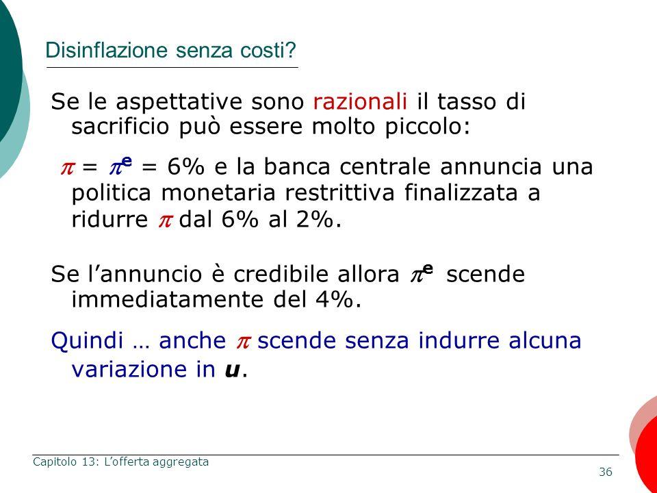 36 Capitolo 13: Lofferta aggregata Disinflazione senza costi? Se le aspettative sono razionali il tasso di sacrificio può essere molto piccolo: = e =