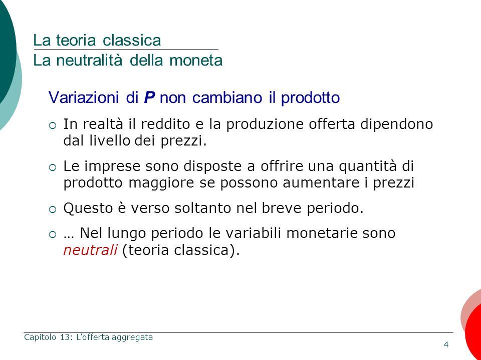 4 Capitolo 13: Lofferta aggregata La teoria classica La neutralità della moneta Variazioni di P non cambiano il prodotto In realtà il reddito e la pro