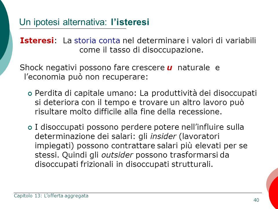 40 Capitolo 13: Lofferta aggregata Un ipotesi alternativa: listeresi Isteresi: La storia conta nel determinare i valori di variabili come il tasso di
