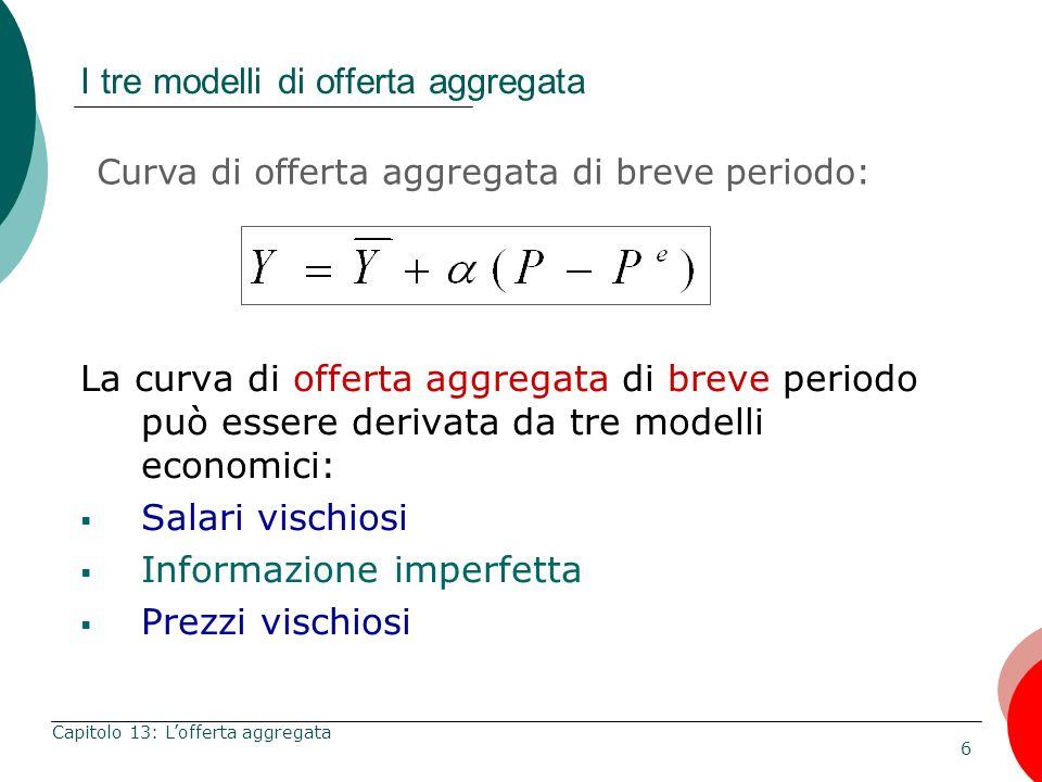 6 Capitolo 13: Lofferta aggregata I tre modelli di offerta aggregata Curva di offerta aggregata di breve periodo: La curva di offerta aggregata di bre