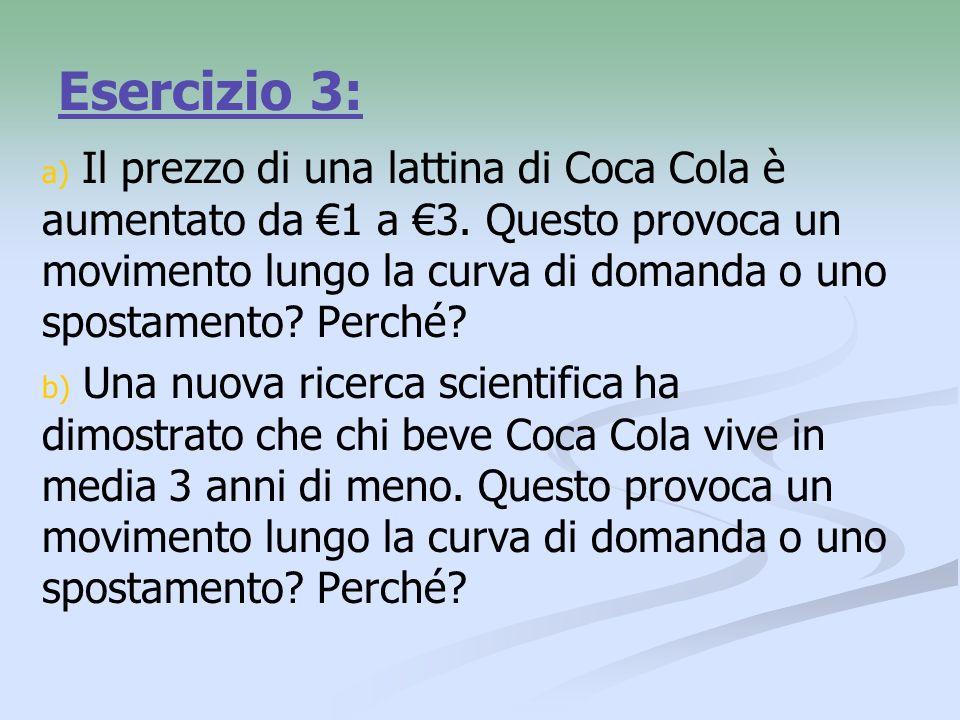 Esercizio 3: a) a) Il prezzo di una lattina di Coca Cola è aumentato da 1 a 3.