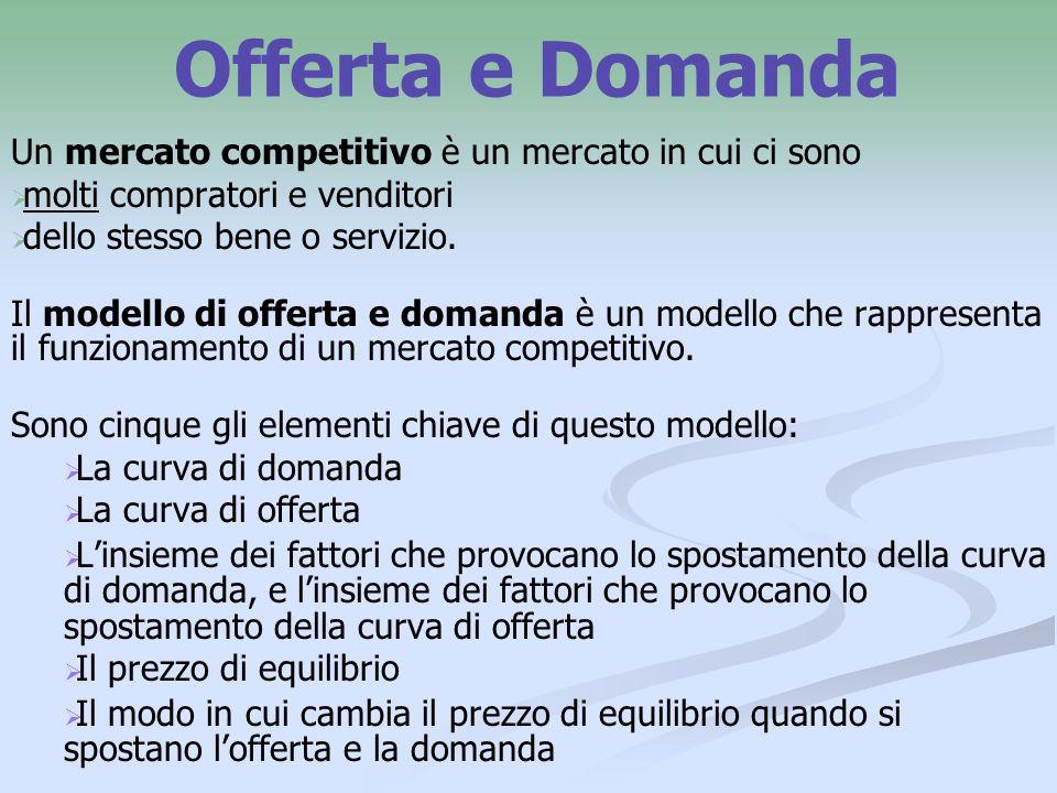 Un mercato competitivo è un mercato in cui ci sono molti compratori e venditori dello stesso bene o servizio.