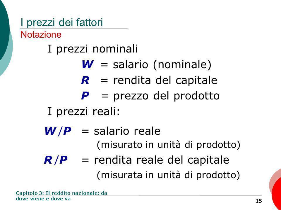 15 I prezzi dei fattori Notazione I prezzi nominali W = salario (nominale) R = rendita del capitale P = prezzo del prodotto I prezzi reali: W /P = salario reale (misurato in unità di prodotto) R /P = rendita reale del capitale (misurata in unità di prodotto) Capitolo 3: Il reddito nazionale: da dove viene e dove va