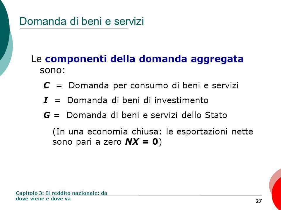 27 Domanda di beni e servizi Le componenti della domanda aggregata sono: C = Domanda per consumo di beni e servizi I = Domanda di beni di investimento G = Domanda di beni e servizi dello Stato (In una economia chiusa: le esportazioni nette sono pari a zero NX = 0) Capitolo 3: Il reddito nazionale: da dove viene e dove va