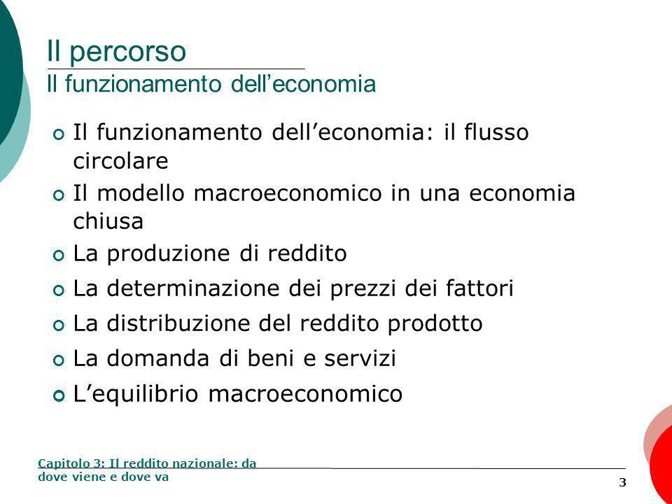 3 Il percorso Il funzionamento delleconomia Il funzionamento delleconomia: il flusso circolare Il modello macroeconomico in una economia chiusa La produzione di reddito La determinazione dei prezzi dei fattori La distribuzione del reddito prodotto La domanda di beni e servizi Lequilibrio macroeconomico Capitolo 3: Il reddito nazionale: da dove viene e dove va