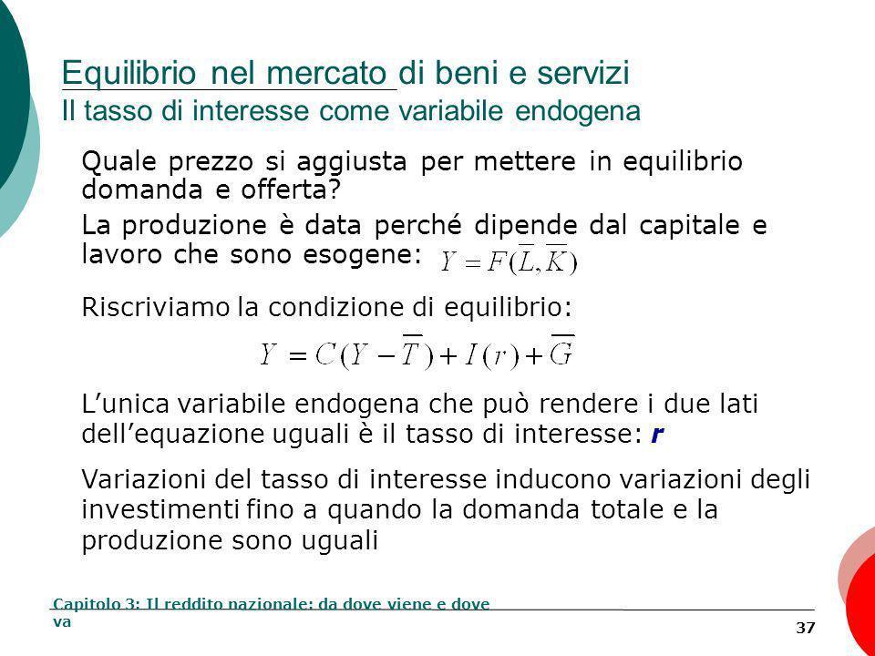 37 Equilibrio nel mercato di beni e servizi Il tasso di interesse come variabile endogena Quale prezzo si aggiusta per mettere in equilibrio domanda e offerta.