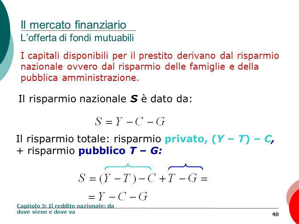 40 Il mercato finanziario Lofferta di fondi mutuabili I capitali disponibili per il prestito derivano dal risparmio nazionale ovvero dal risparmio delle famiglie e della pubblica amministrazione.